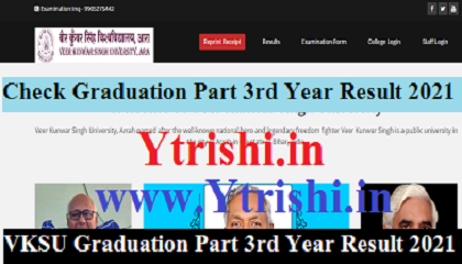 Check Graduation Part 3rd Year Result 2021